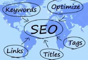 Ανάλυση των λέξεων κλειδιά (keywords) του web site σας ως προς την google