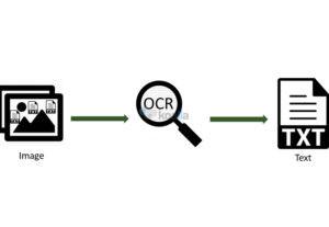 OCR Μετατροπή σκαναρισμένου βιβλίου σε επεξεργάσιμο MS Word
